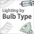 Shop Lighting Showplace Lighting by Bulb Type